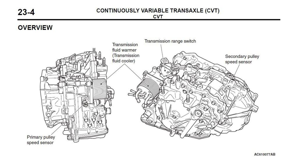 21 trans transmission fluid change