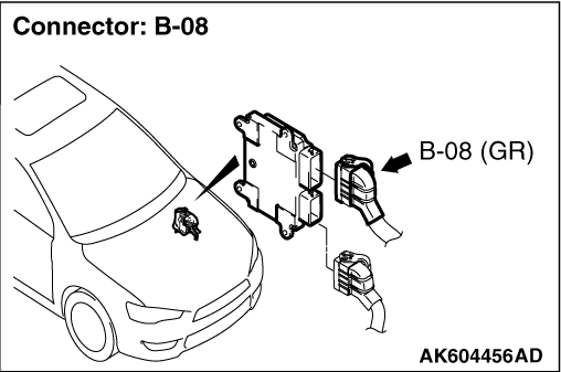 code no  p0201  no  1 injector system